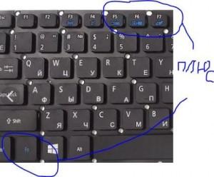 Комбинация клавиш для выключения экрана