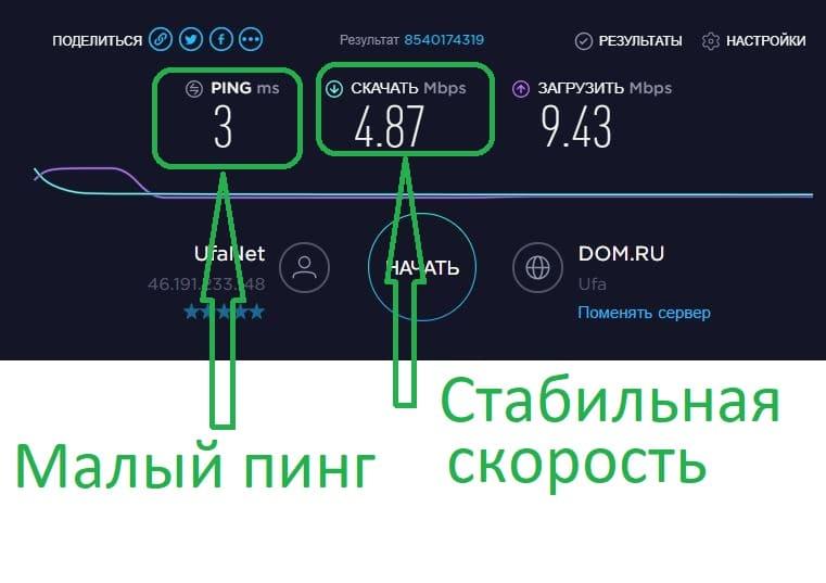 Замер скорости кабельного интернета