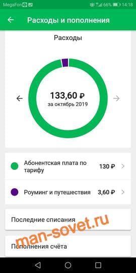 Абонентская плата оп тарифу Мегафон